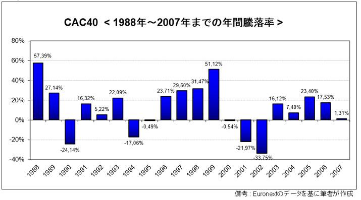 cac40-performance-v2