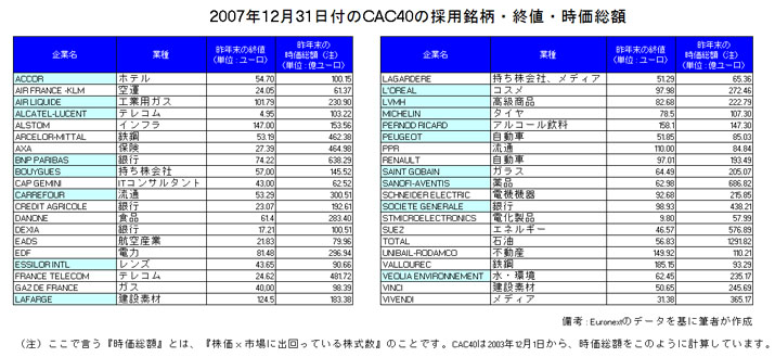 cac40-composant-v2