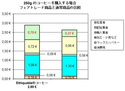 commerce-equitable-v2