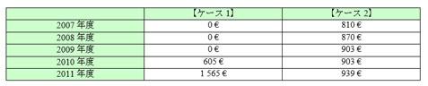 compte-titres-comparaison-v2