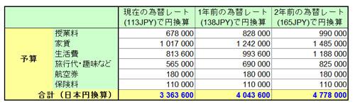 yosan-jpy-v2